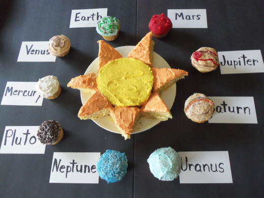 Solar System Cupcakes Orbiting A Sunny Cake