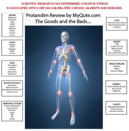The proof is in the science of Protandim!