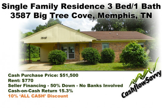 3 Bed, 1 Bath, Single Family Residence in Big Tree Cove, Memphis TN