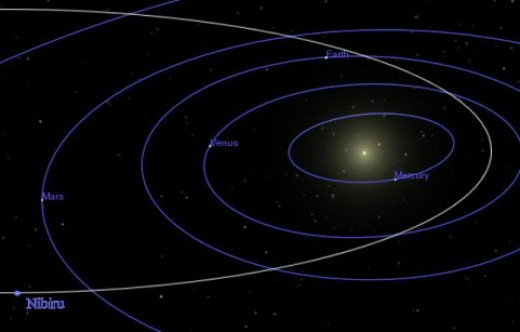 This is a good representation of Nibiru's orbit and 30 degree inclination to our solar plane.
