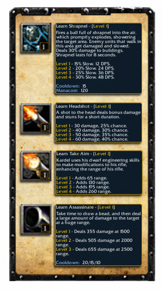 Dwarven Sniper Skill Set