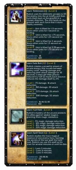 Grand Magus Skill Set
