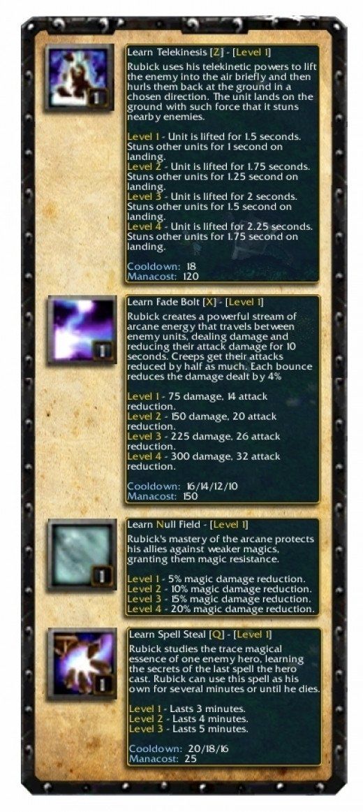 Grand Magus Skill Set