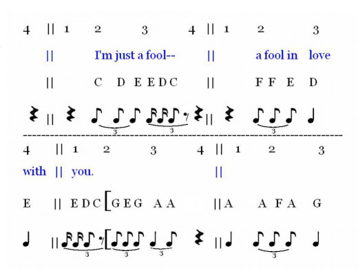 How to Play Piano Duets with Fun Chord Progressions | HubPages