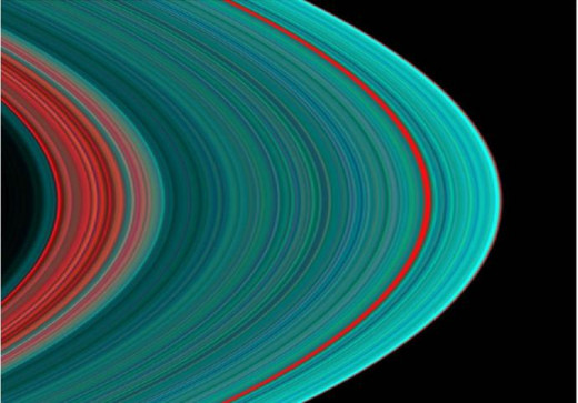 The best view of Saturn's rings in the ultraviolet indicates there is more ice toward the outer part of the rings, than in the inner part.