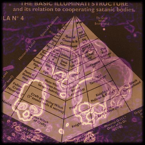 "The ""Illuminati Pyramid"""
