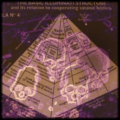 The Illuminati Conspiracy Theory and the New World Order