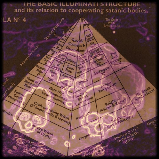 "The ""Illuminati Pyramid"""