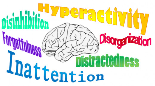 The symptoms of ADHD (Attention Deficit Hyperactive Disorder)