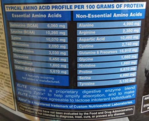 Amino Acid profile per 100g