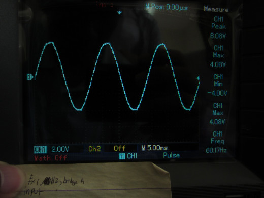 sinusoid signal