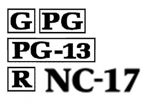 The movie ratings include G, PG, PG-13, R, and NC-17.