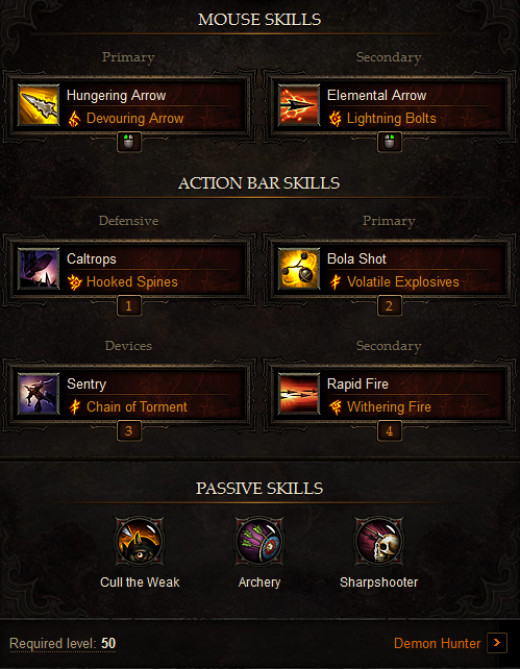 High DPS AoE Demon Hunter Build