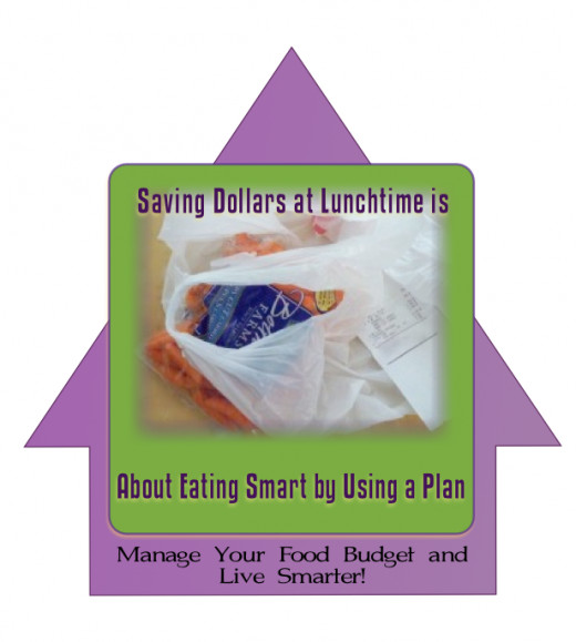 Add Up The Food Budget Savings With A Lunchtime Plan!