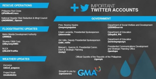 These are important twitter accounts which you may also reach. Click to enlarge.