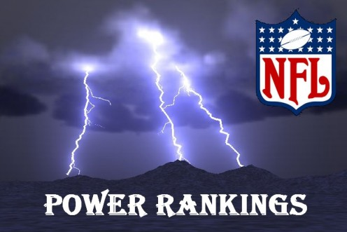 Football season is almost here.  Every team is gearing up to go on that quest for the Lombardi Trophy.  Let's see how the teams stack up in these first meaningless power rankings