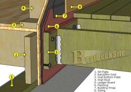 Diagram of ledger board section
