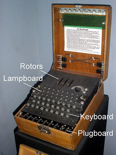 The Axis leaders' proudest achievement: The Enigma Machine.