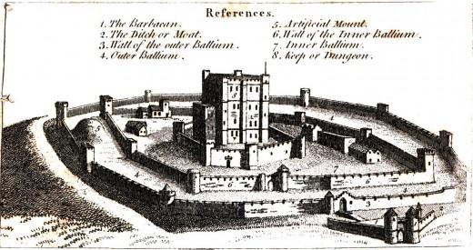 Castle Diagram A