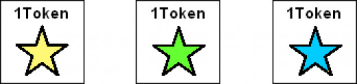 Token Economy Examples: Generic Tokens