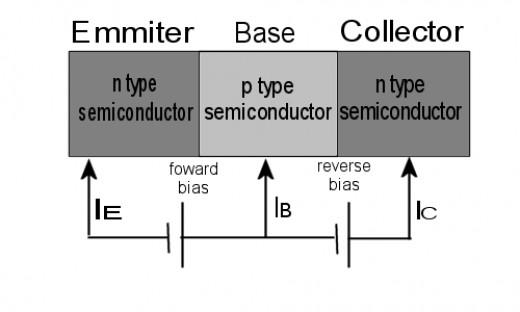 NPN BJT Transistor