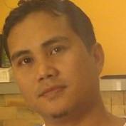 lelaiskandar profile image
