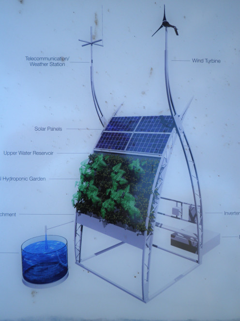 Inka Biospheric Systems