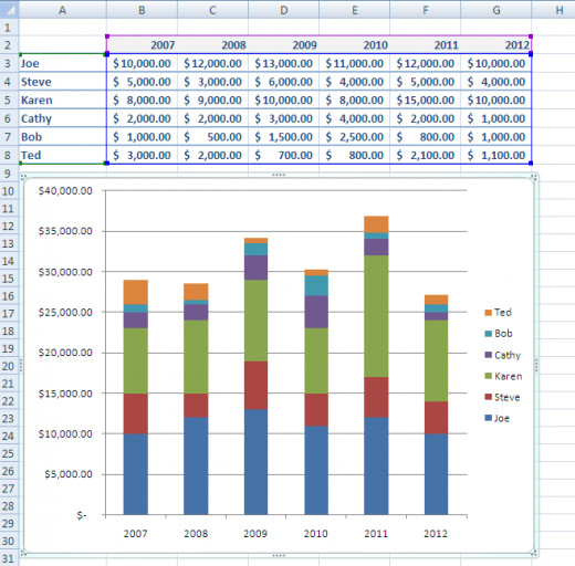 A Stacked Chart in Excel 2010