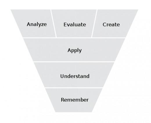 philosophy of educational leadership essays