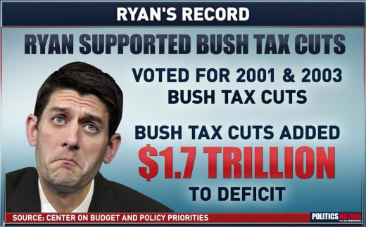 I'm Sure these Tax Cuts Didn't help the deficit!