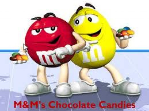 Mars M&Ms