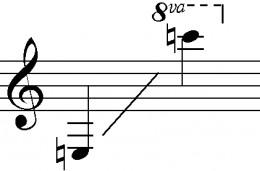 Clarinet's Range