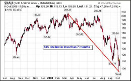 The sub prime housing bubble triggered the collapse of the US economy and then went on to engulf the rest of the world. For the millions foreclosed and fired, this was an apocalypse.