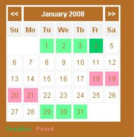 Free Ovulation calendar and Ovulation calculator