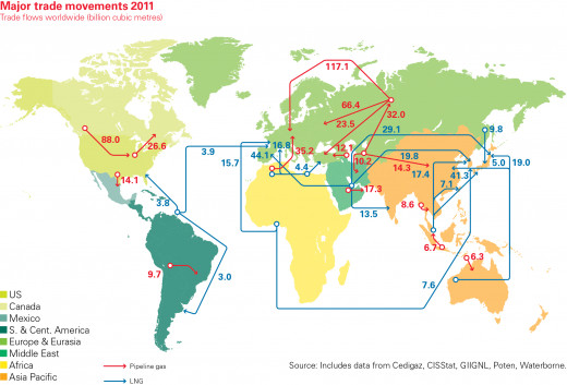 The Global Gas Trade