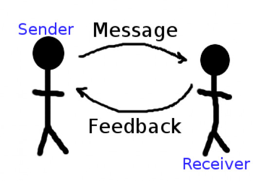 Communication starts by understanding the cycle.