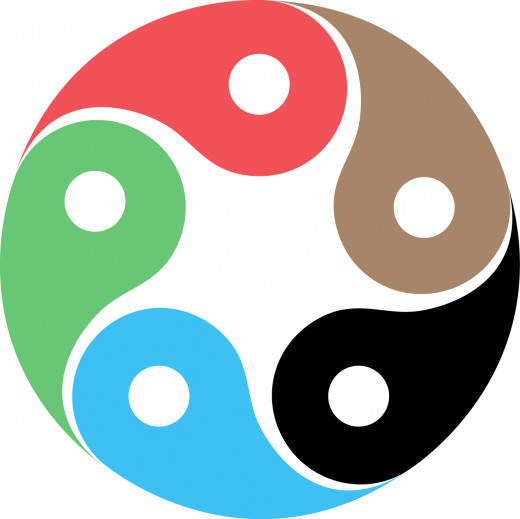 Feng Shui Symbol Representing The Five Elements