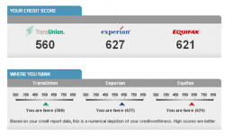 Do you know how to improve your credit score without paying a credit repair agency?