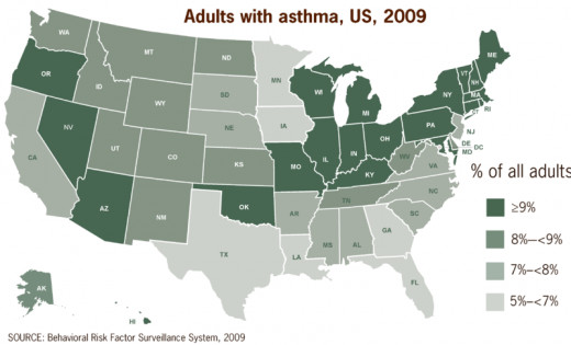 Several states have a high occurrence of asthma (dark green shows areas where 9% or more of the adult population are affected). Asthma suffers may benefit from the alpha-pinene in ginger.