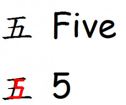 The traditional Chinese character for the number five as well as a memory tool to remember the character.