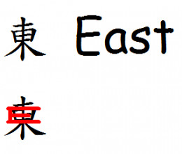 Chinese character (traditional) for East, as well as a memory tool to remember the character.