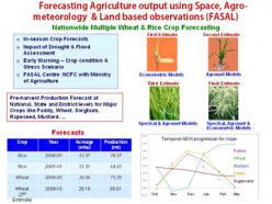 TECHNOLOGICAL INNOVATIONS IN INDIAN AGRICULTURE
