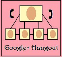 Connecting with People via Google+ Hangout