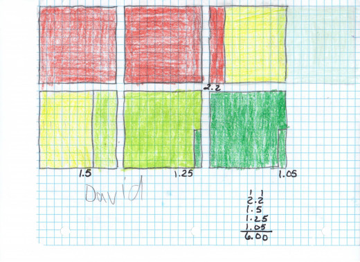 Here is a visual  that one of my students created to see the differenences between decimals