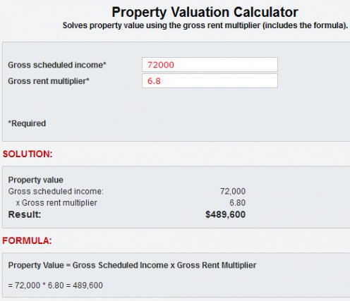 Home Value Estimator