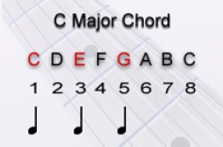 Guitar Chord Theory for Beginners