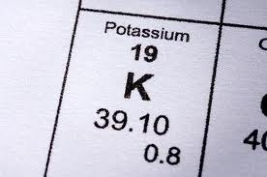 The Potassium Miracle Cure