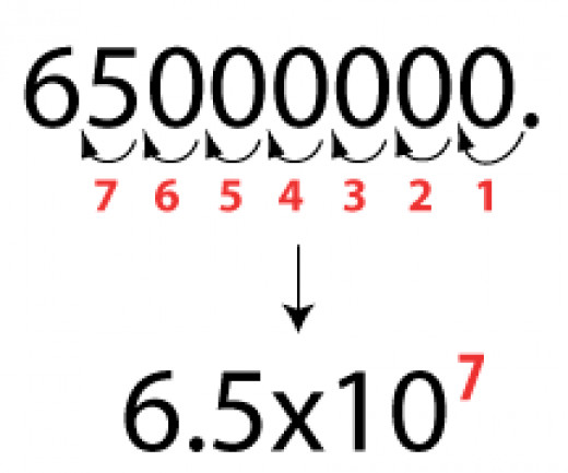 How to Perform Scientific Notation