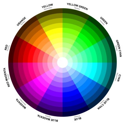 Color wheels are helpful in choosing complementary color combination schemes.