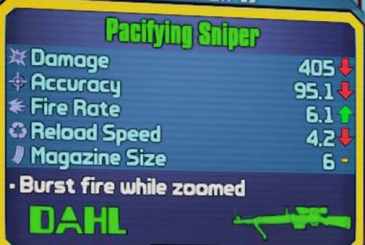 Borderlands 2 Sniper Weapon to Use Against Bloodwing